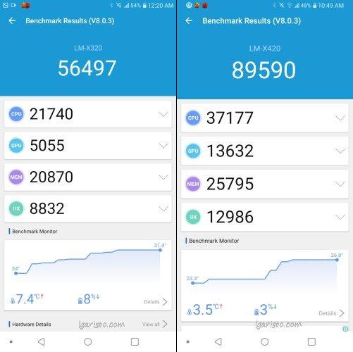 LG Aristo 4 Plus vs LG K40 - Antutu Benchmark Test